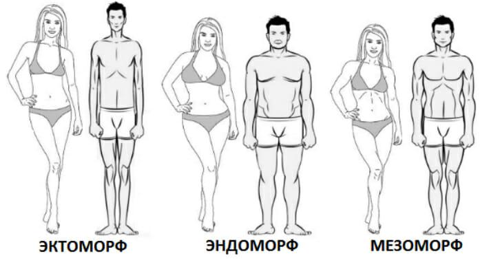 Как принимать гейнер для быстрого набора мышечной массы